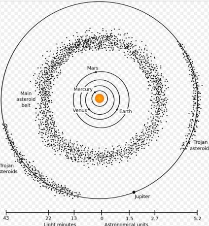 Asteroidul care vine spre Pâmânt cu 50.000 km/h: care sunt riscurile la care ne expunem